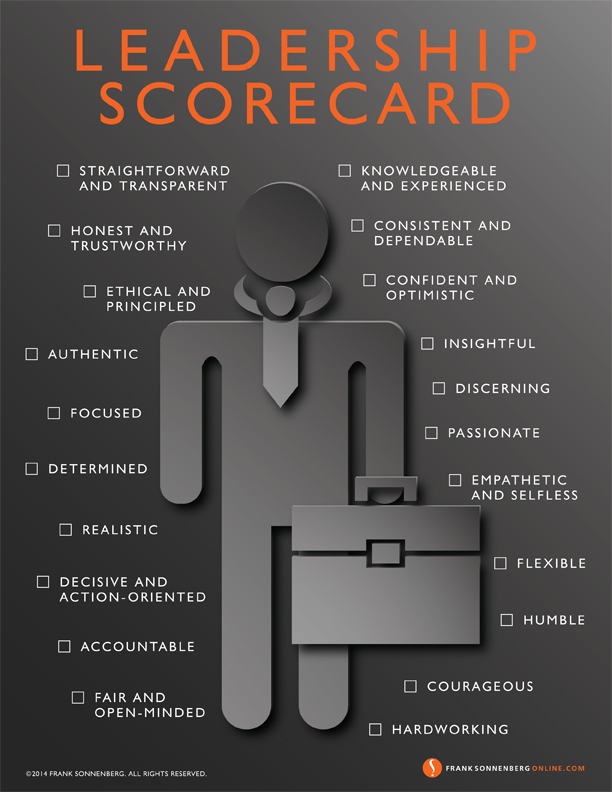 Leadership qualities, leadership scorecard, leadership evaluation